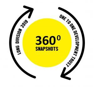 360 Snapshots